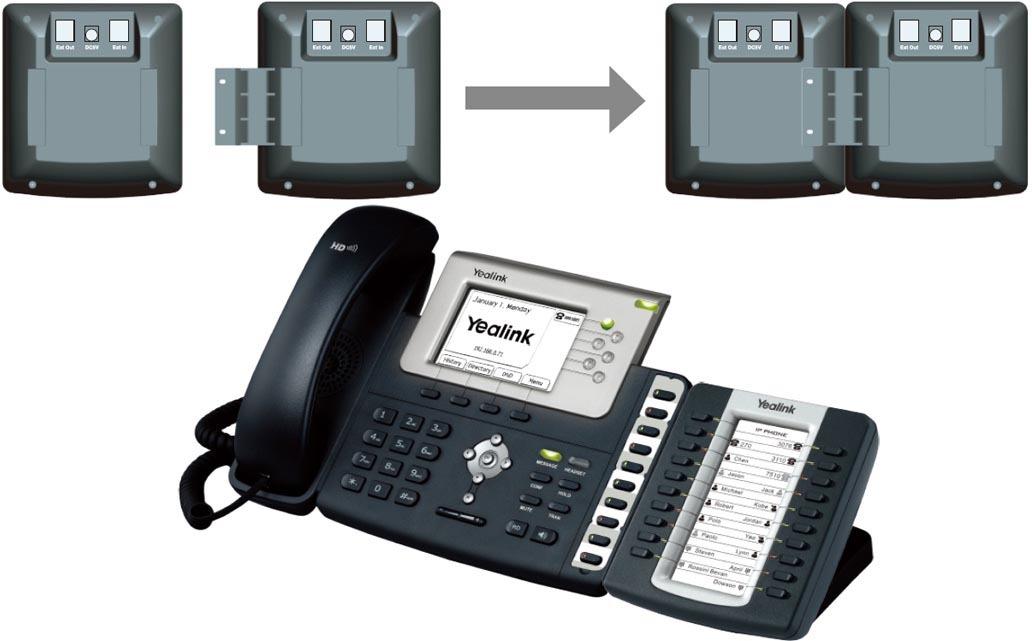 اتصال به گوشی آی پی  Yealink EXP39 Expansion Module