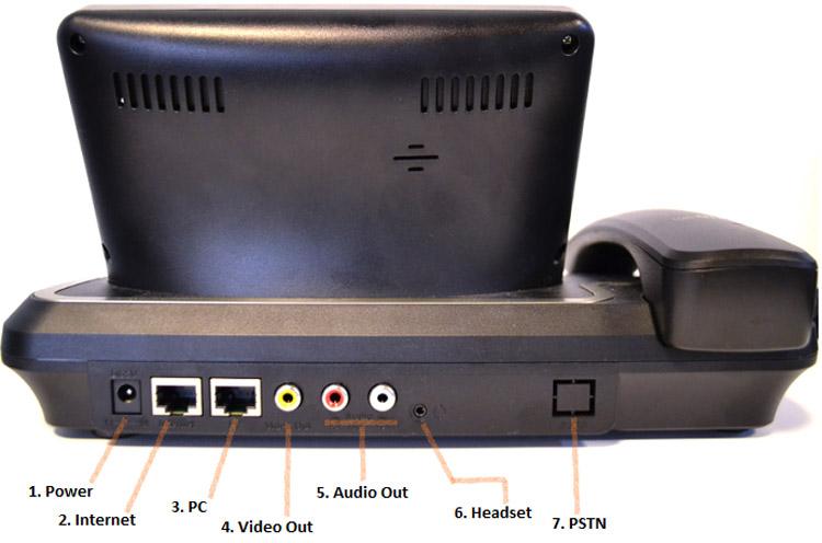 تصویر پشت Yealink VP530 Video IP Phone