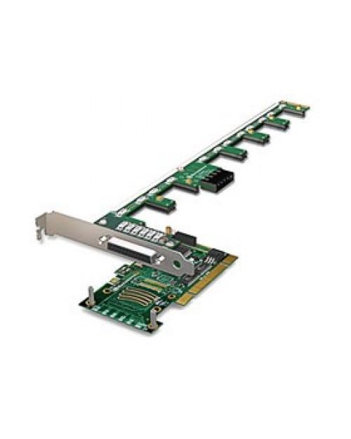 تصویر جلو Sangoma A400RA Analog PCI Card